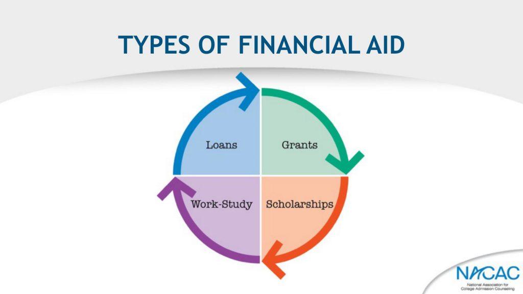 Financial Aid Power Point_-16