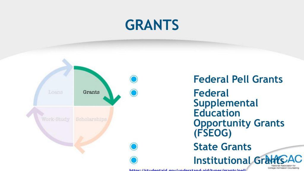 Financial Aid Power Point_-17