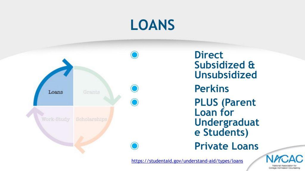 Financial Aid Power Point_-20
